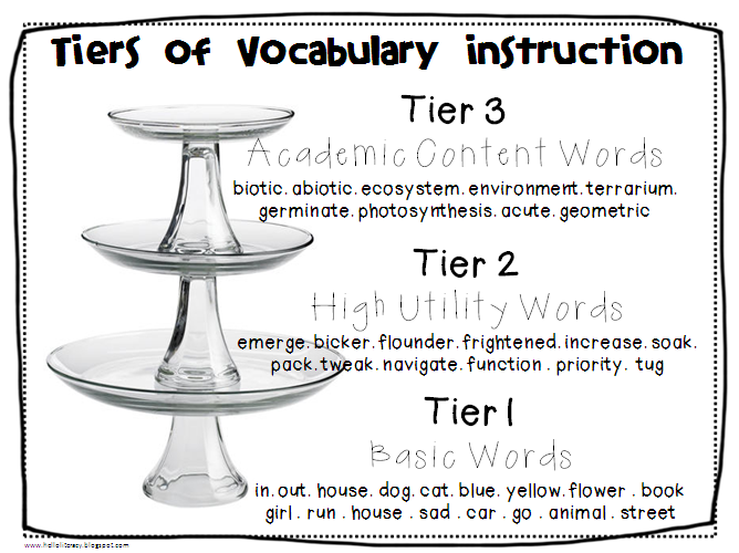 what is tier 2 - photo #27